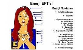 Enerji EFT Vuruş Yerleri